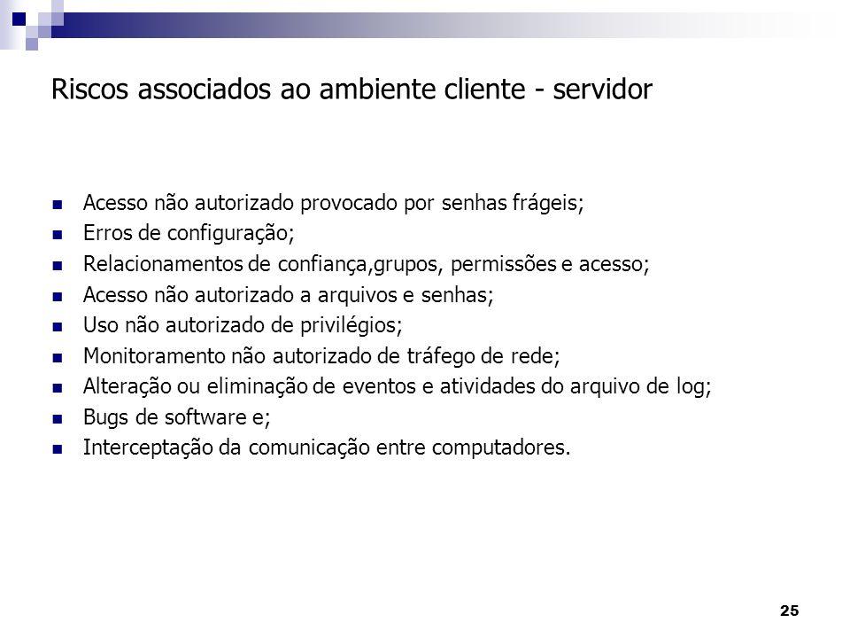 Riscos associados ao ambiente cliente - servidor