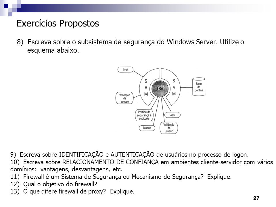 Exercícios Propostos8) Escreva sobre o subsistema de segurança do Windows Server. Utilize o esquema abaixo.