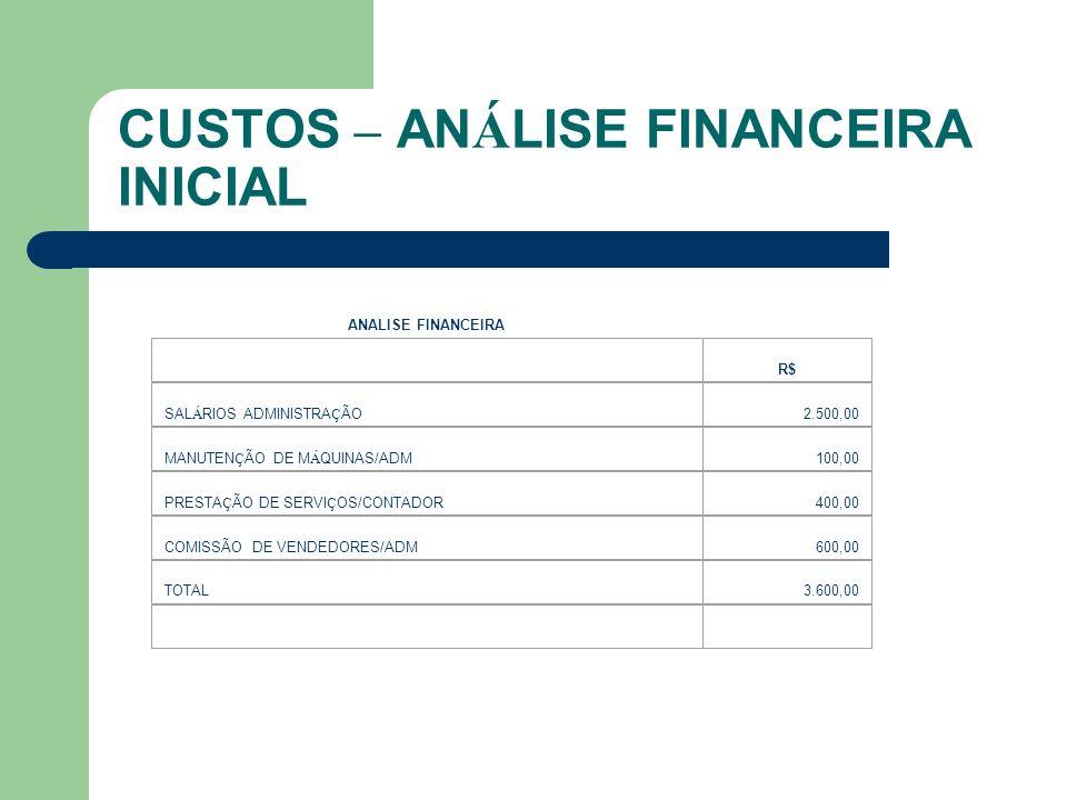CUSTOS – ANÁLISE FINANCEIRA INICIAL