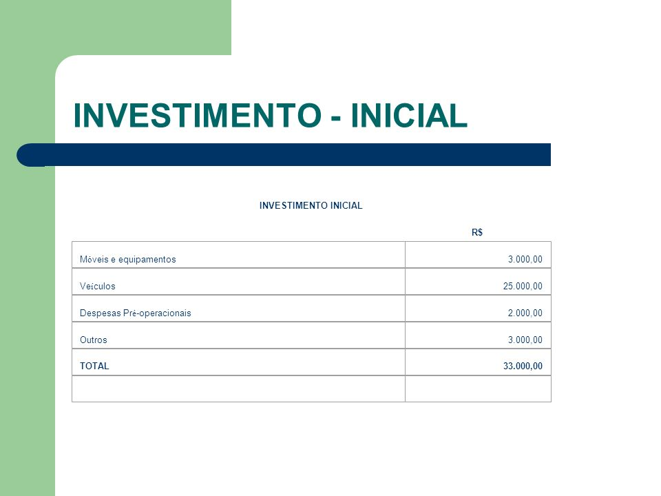 INVESTIMENTO - INICIAL