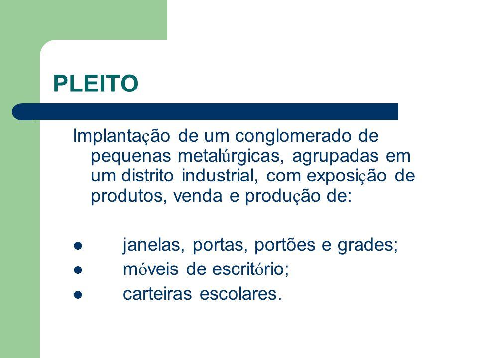 PLEITO Implantação de um conglomerado de pequenas metalúrgicas, agrupadas em um distrito industrial, com exposição de produtos, venda e produção de: