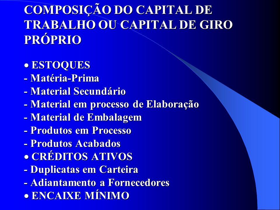 COMPOSIÇÃO DO CAPITAL DE TRABALHO OU CAPITAL DE GIRO PRÓPRIO  ESTOQUES - Matéria-Prima - Material Secundário - Material em processo de Elaboração - Material de Embalagem - Produtos em Processo - Produtos Acabados  CRÉDITOS ATIVOS - Duplicatas em Carteira - Adiantamento a Fornecedores  ENCAIXE MÍNIMO
