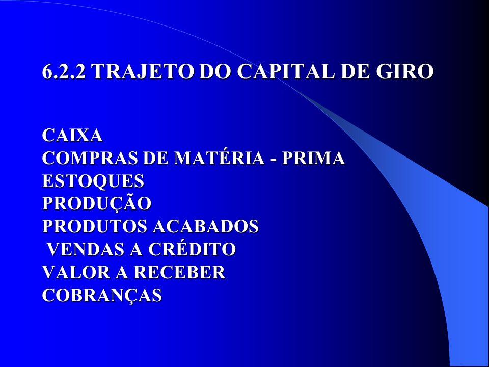 6.2.2 TRAJETO DO CAPITAL DE GIRO CAIXA COMPRAS DE MATÉRIA - PRIMA ESTOQUES PRODUÇÃO PRODUTOS ACABADOS VENDAS A CRÉDITO VALOR A RECEBER COBRANÇAS