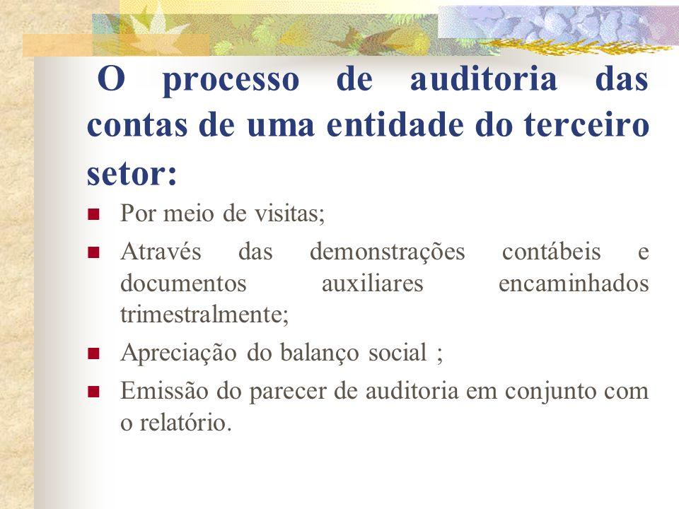 O processo de auditoria das contas de uma entidade do terceiro setor: