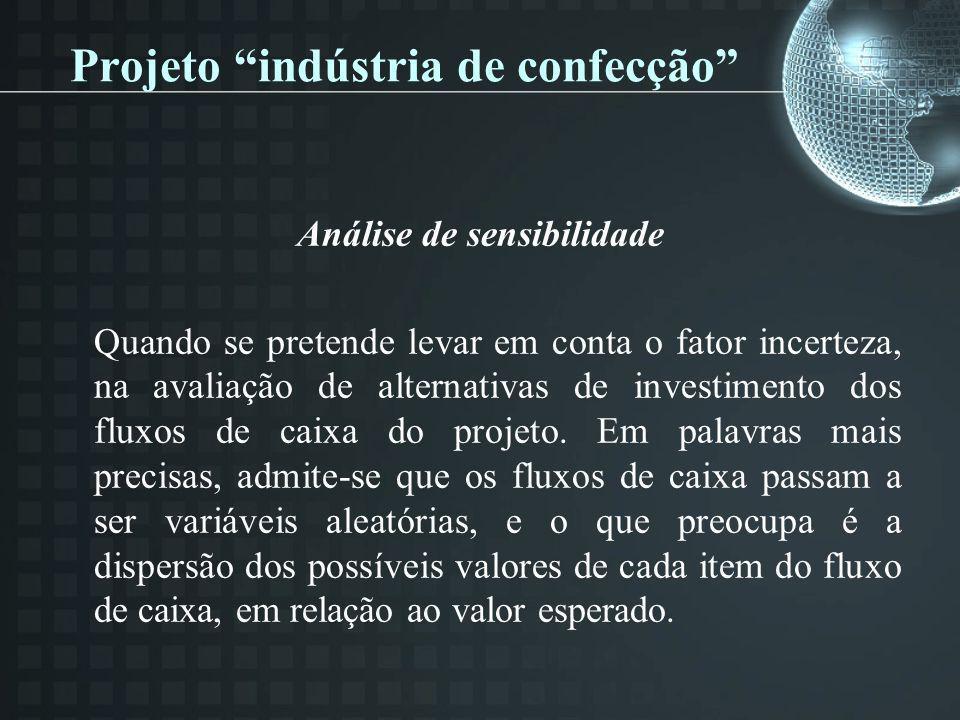 Projeto indústria de confecção