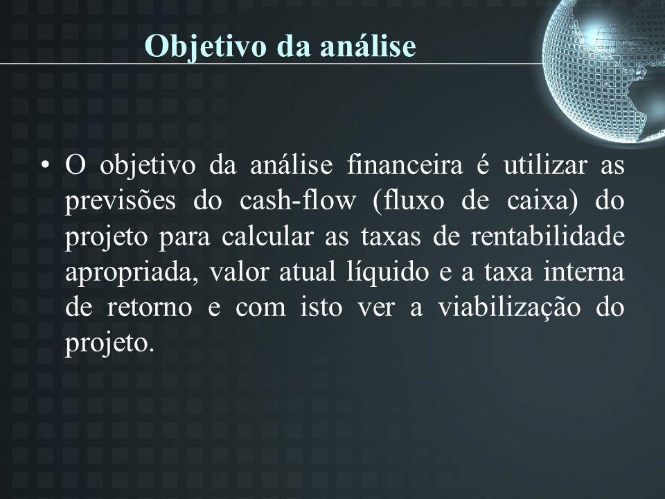 Objetivo da análise