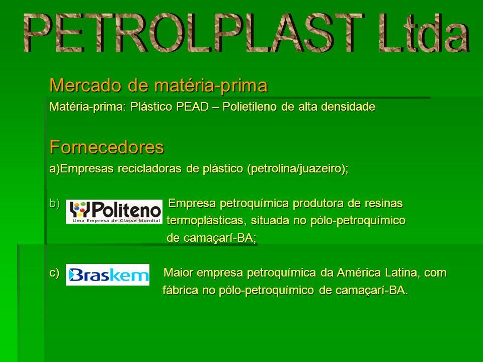 PETROLPLAST Ltda Mercado de matéria-prima Fornecedores