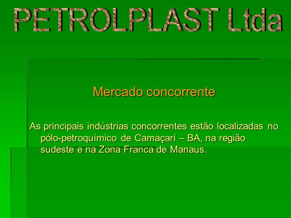 PETROLPLAST Ltda Mercado concorrente