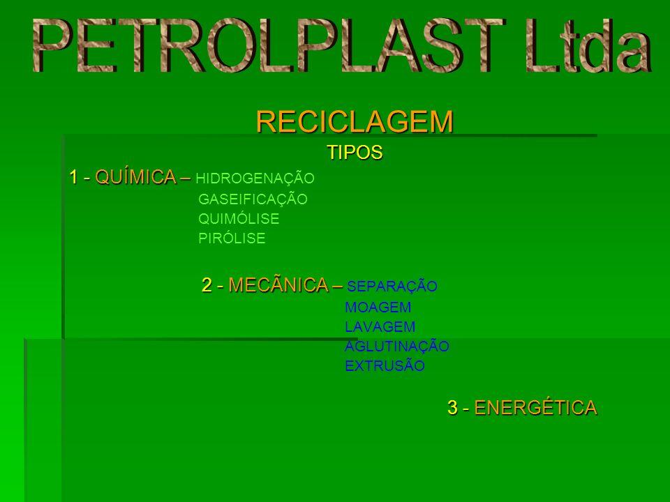 PETROLPLAST Ltda RECICLAGEM TIPOS 1 - QUÍMICA – HIDROGENAÇÃO