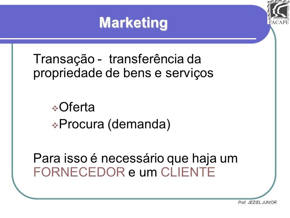 Marketing Transação - transferência da propriedade de bens e serviços