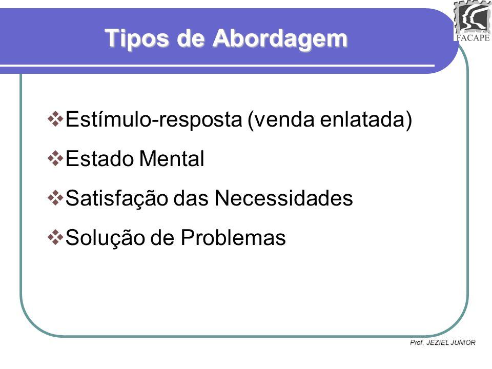 Tipos de Abordagem Estímulo-resposta (venda enlatada) Estado Mental