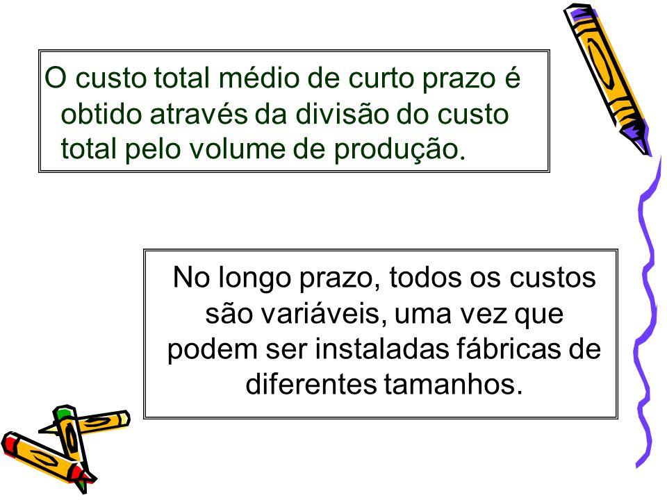 O custo total médio de curto prazo é obtido através da divisão do custo total pelo volume de produção.