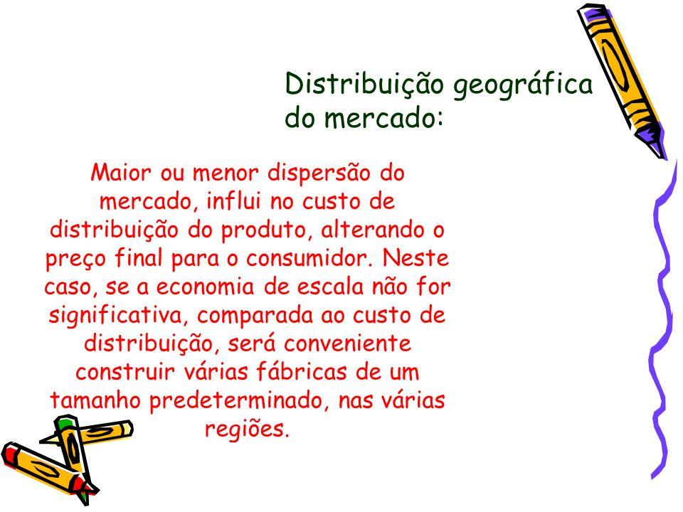 Distribuição geográfica do mercado: