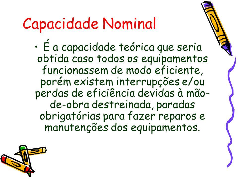 Capacidade Nominal