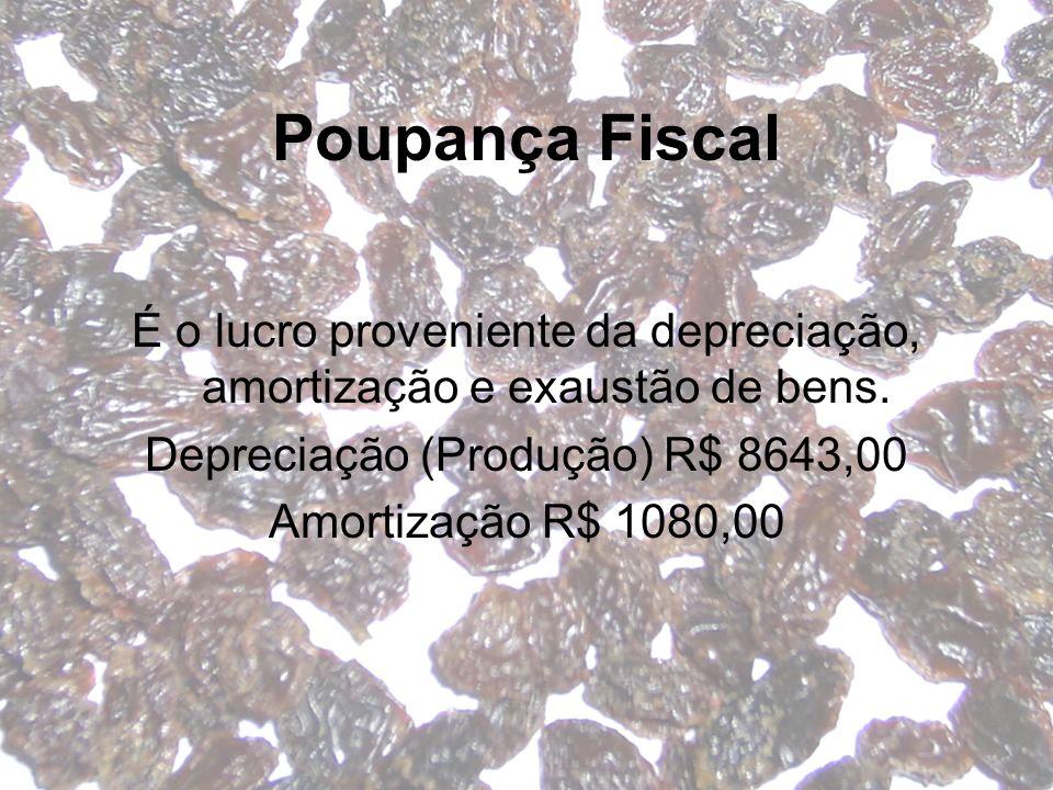 Poupança Fiscal É o lucro proveniente da depreciação, amortização e exaustão de bens. Depreciação (Produção) R$ 8643,00.