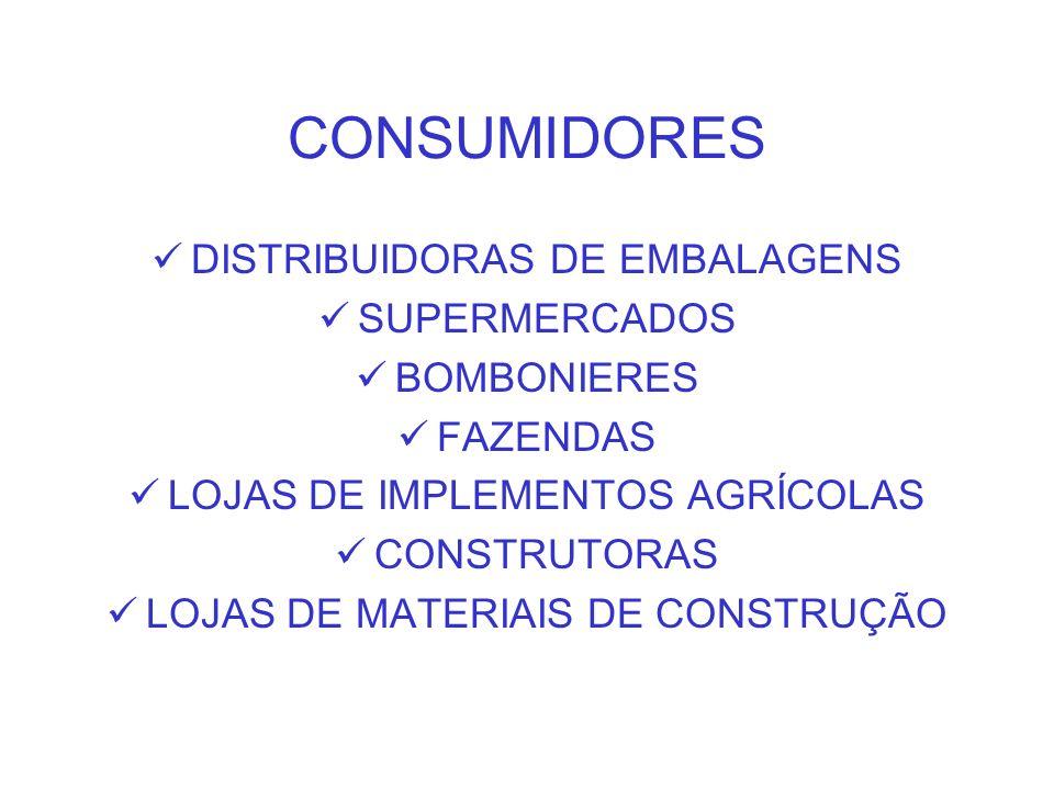 CONSUMIDORES DISTRIBUIDORAS DE EMBALAGENS SUPERMERCADOS BOMBONIERES