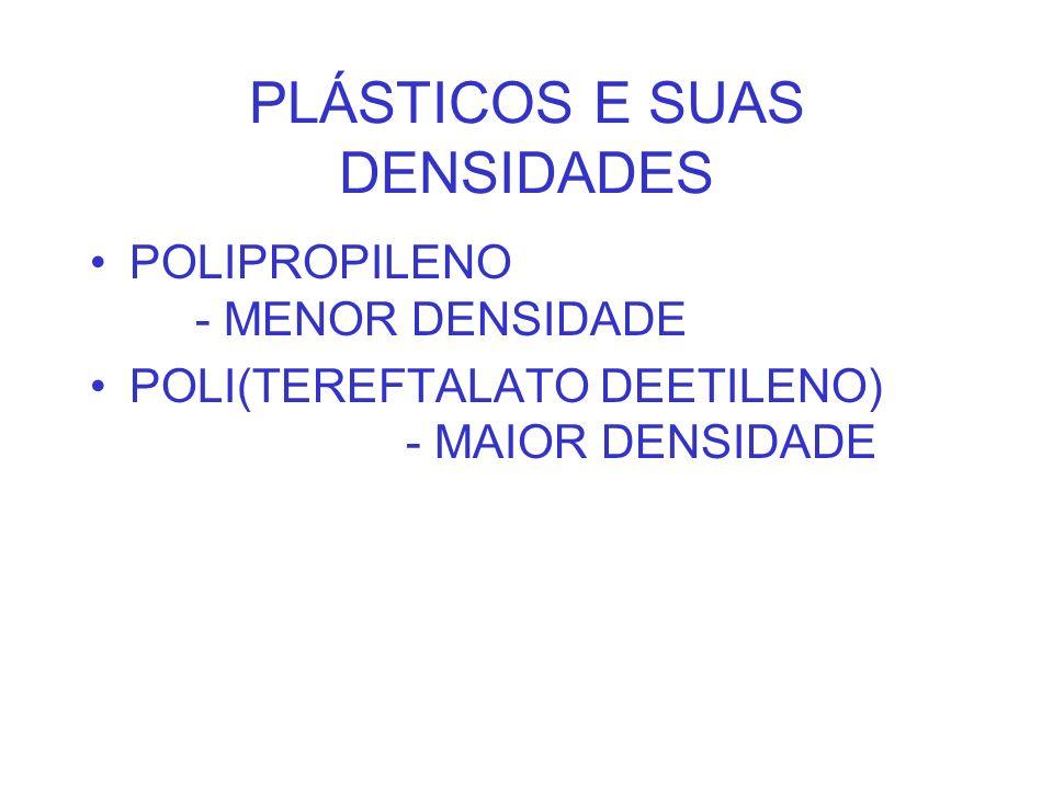 PLÁSTICOS E SUAS DENSIDADES