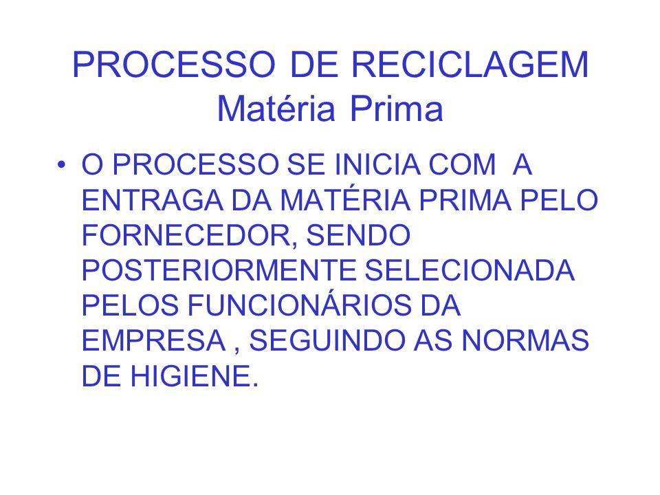 PROCESSO DE RECICLAGEM Matéria Prima