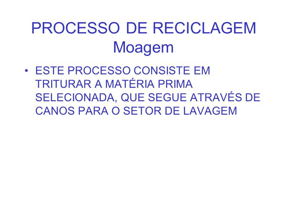 PROCESSO DE RECICLAGEM Moagem