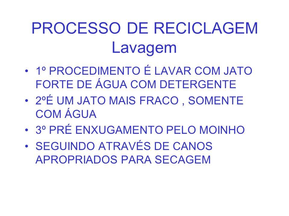 PROCESSO DE RECICLAGEM Lavagem
