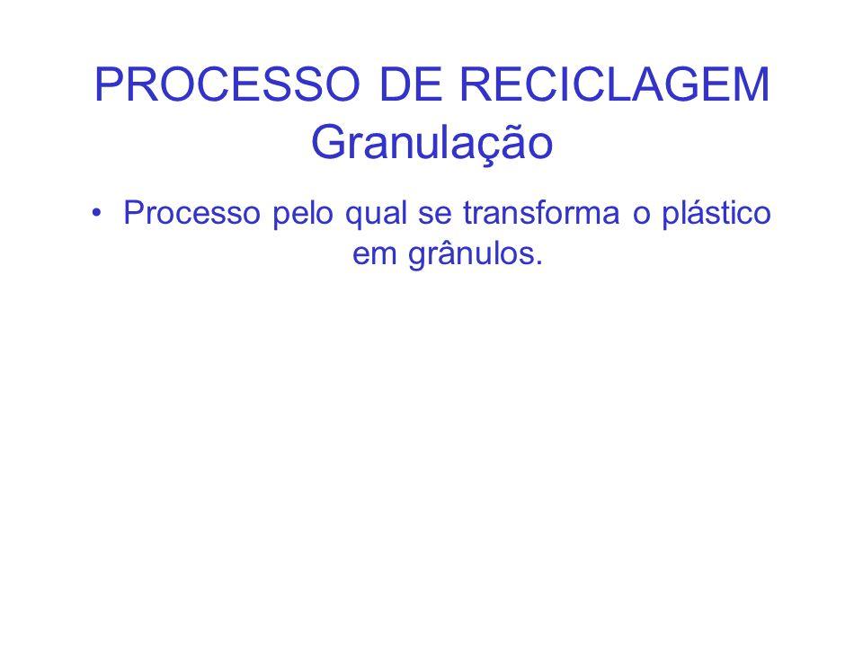 PROCESSO DE RECICLAGEM Granulação