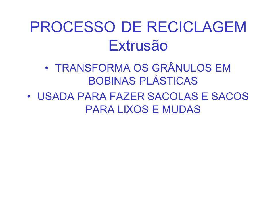 PROCESSO DE RECICLAGEM Extrusão