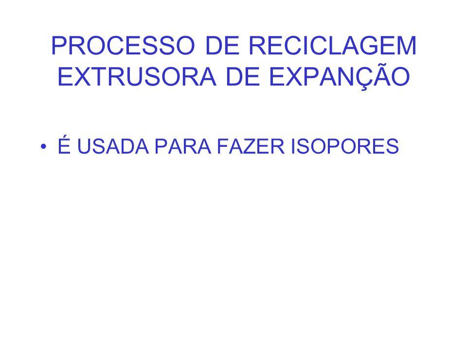 PROCESSO DE RECICLAGEM EXTRUSORA DE EXPANÇÃO
