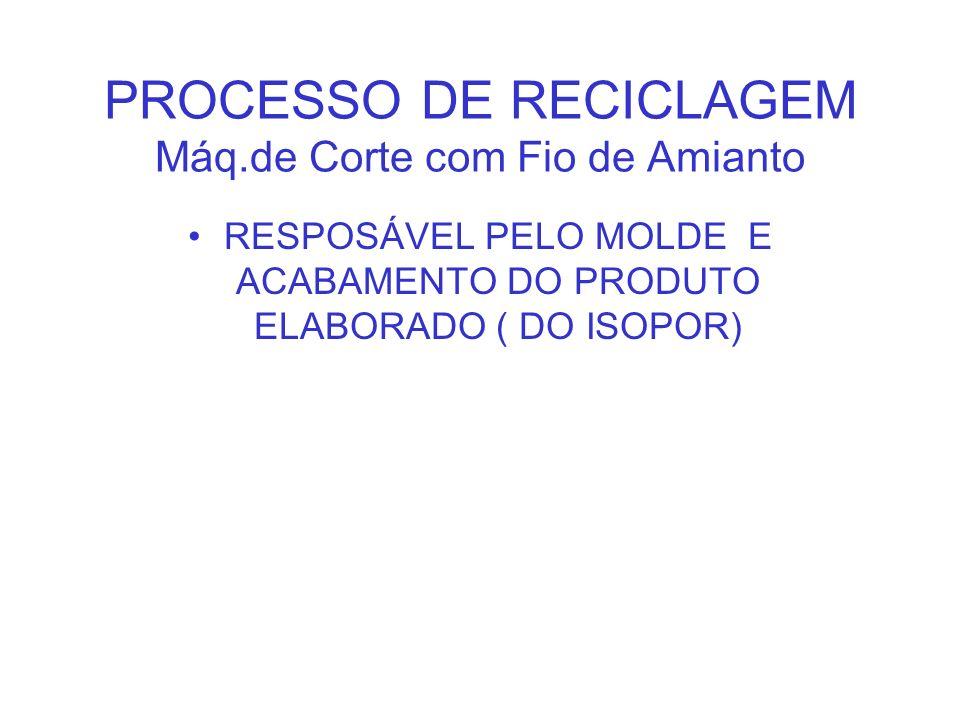 PROCESSO DE RECICLAGEM Máq.de Corte com Fio de Amianto