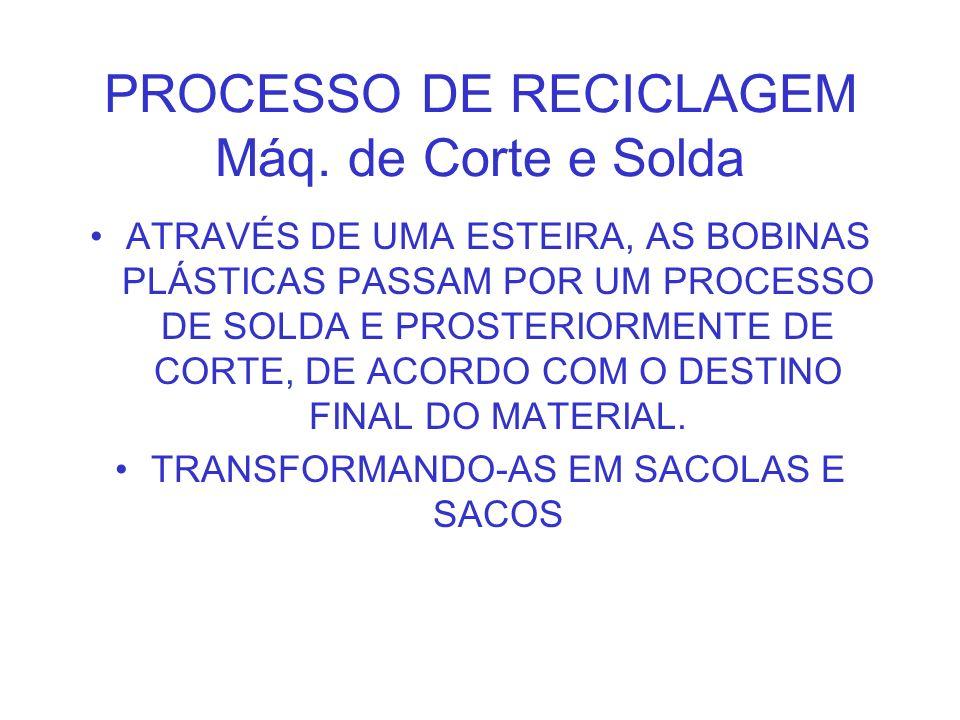 PROCESSO DE RECICLAGEM Máq. de Corte e Solda
