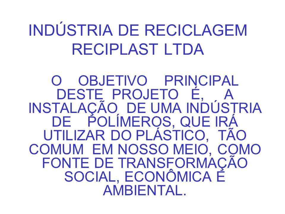INDÚSTRIA DE RECICLAGEM RECIPLAST LTDA