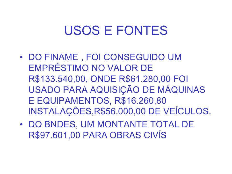 USOS E FONTES