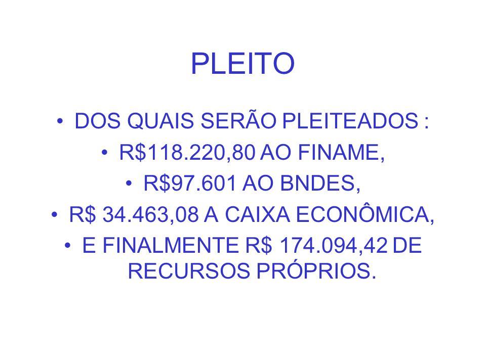 PLEITO DOS QUAIS SERÃO PLEITEADOS : R$118.220,80 AO FINAME,