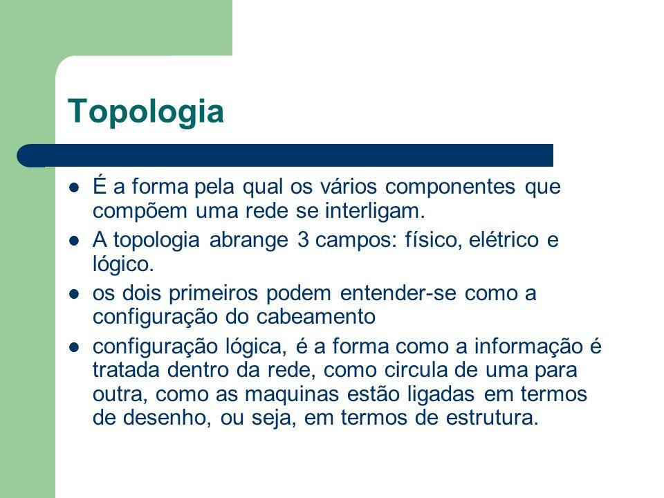 Topologia É a forma pela qual os vários componentes que compõem uma rede se interligam. A topologia abrange 3 campos: físico, elétrico e lógico.