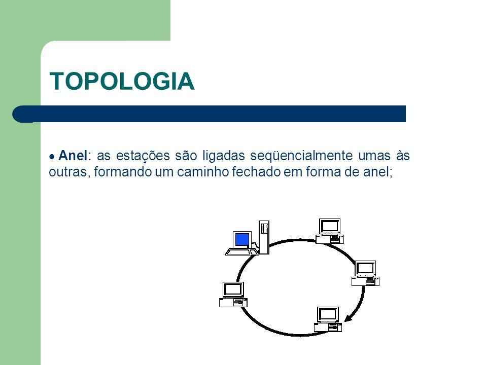 TOPOLOGIAAnel: as estações são ligadas seqüencialmente umas às outras, formando um caminho fechado em forma de anel;