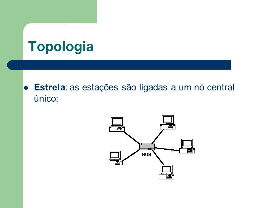 Topologia Estrela: as estações são ligadas a um nó central único;