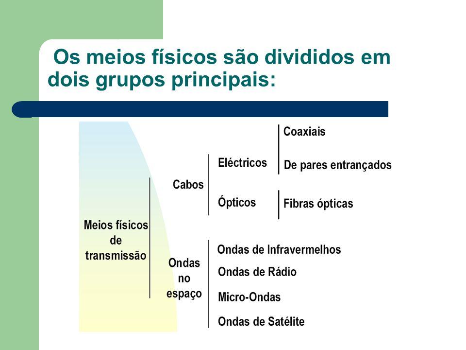 Os meios físicos são divididos em dois grupos principais: