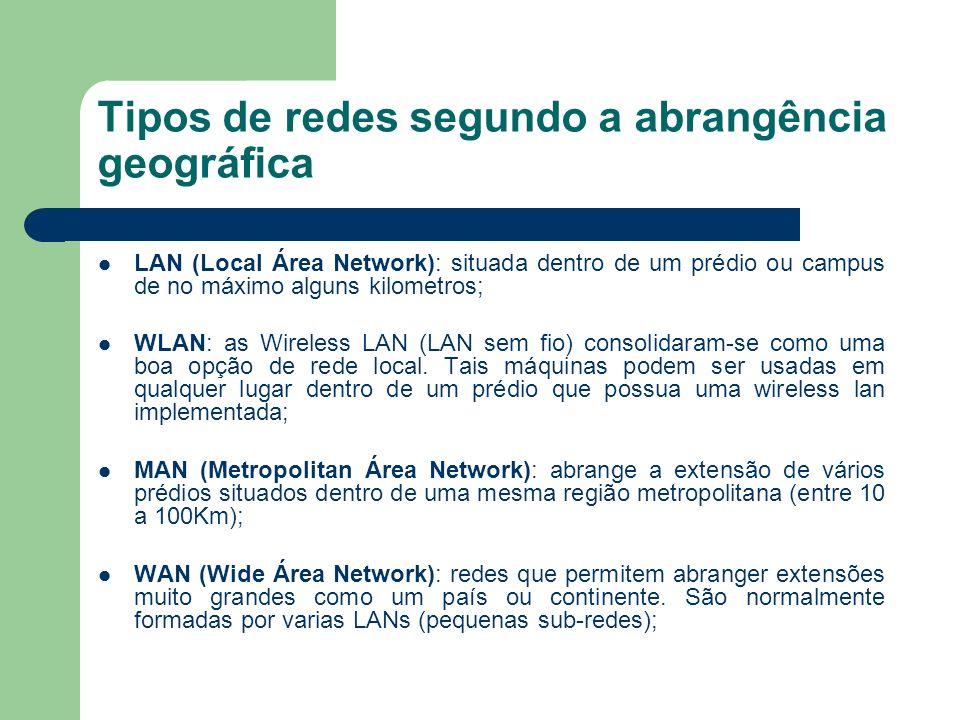 Tipos de redes segundo a abrangência geográfica