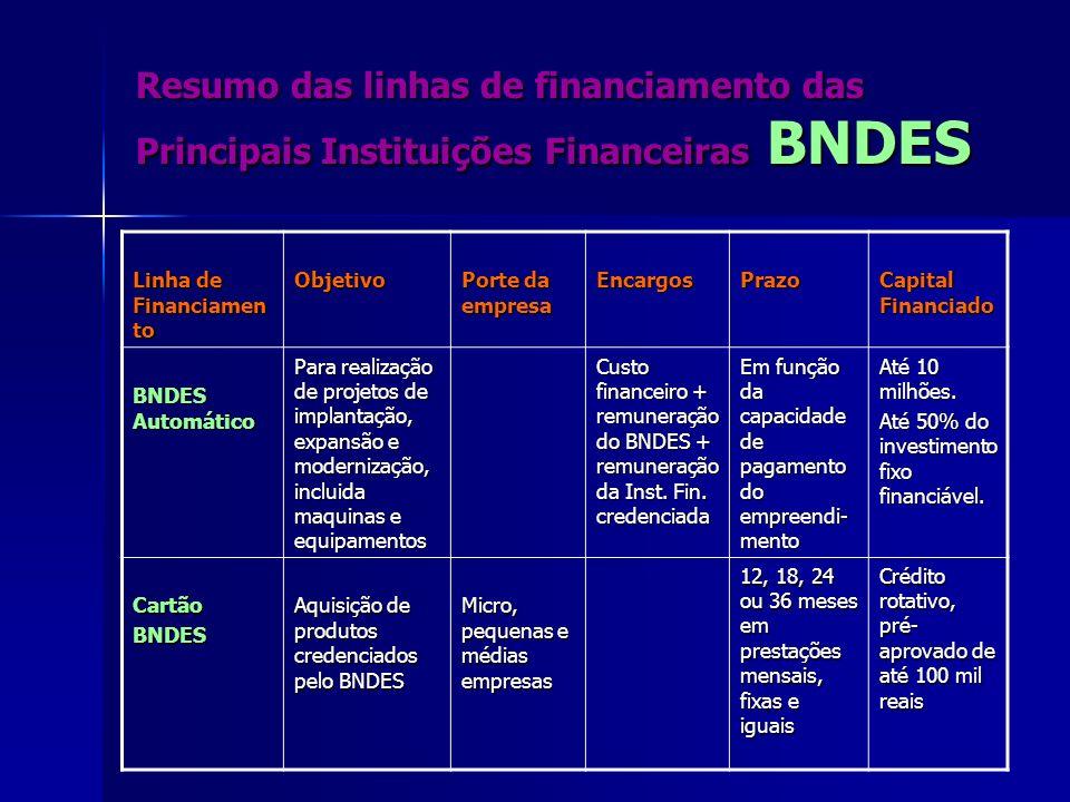 Resumo das linhas de financiamento das Principais Instituições Financeiras BNDES