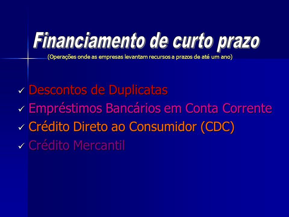 Financiamento de curto prazo