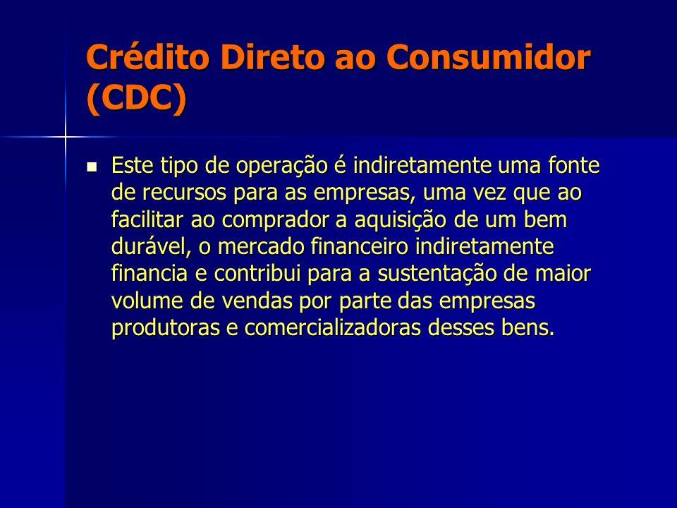 Crédito Direto ao Consumidor (CDC)