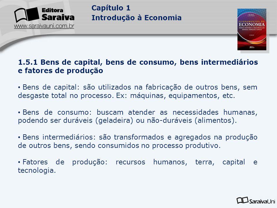 1.5.1 Bens de capital, bens de consumo, bens intermediários e fatores de produção