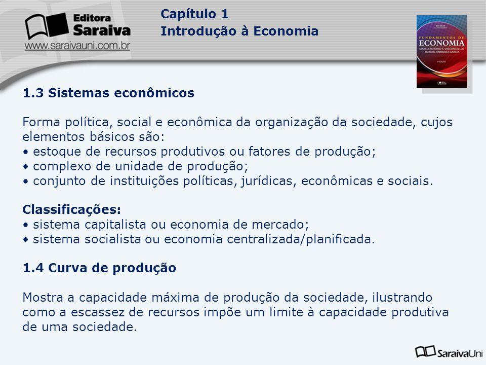 estoque de recursos produtivos ou fatores de produção;