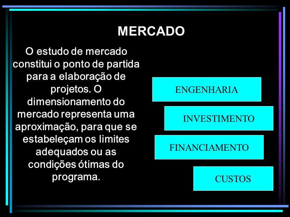 Mercado Introdução MERCADO.