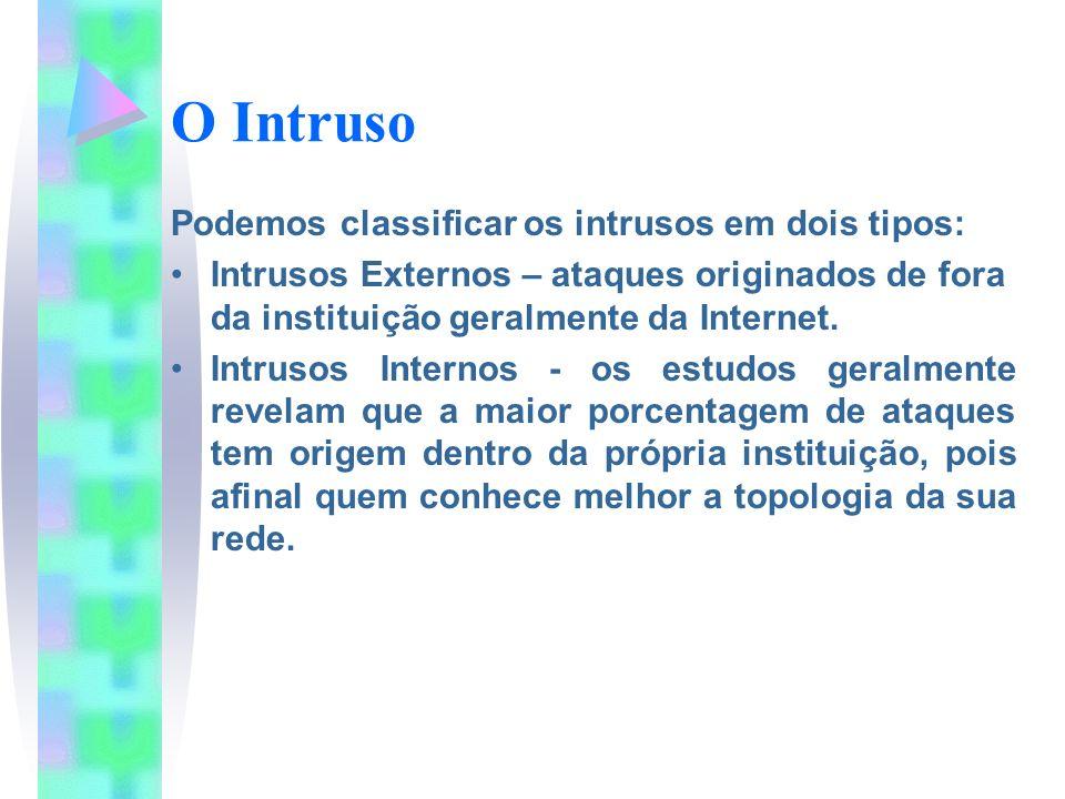 O Intruso Podemos classificar os intrusos em dois tipos: