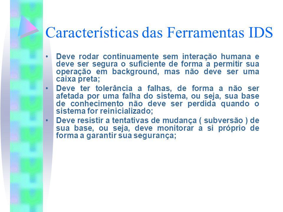 Características das Ferramentas IDS