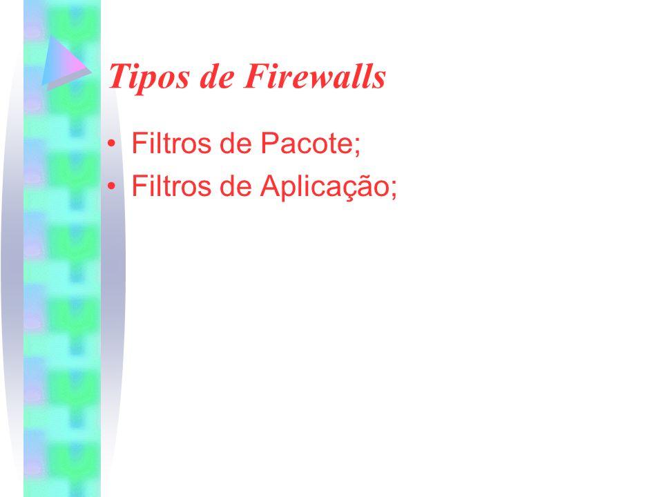 Tipos de Firewalls Filtros de Pacote; Filtros de Aplicação;