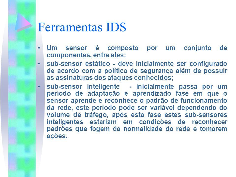 Ferramentas IDS Um sensor é composto por um conjunto de componentes, entre eles: