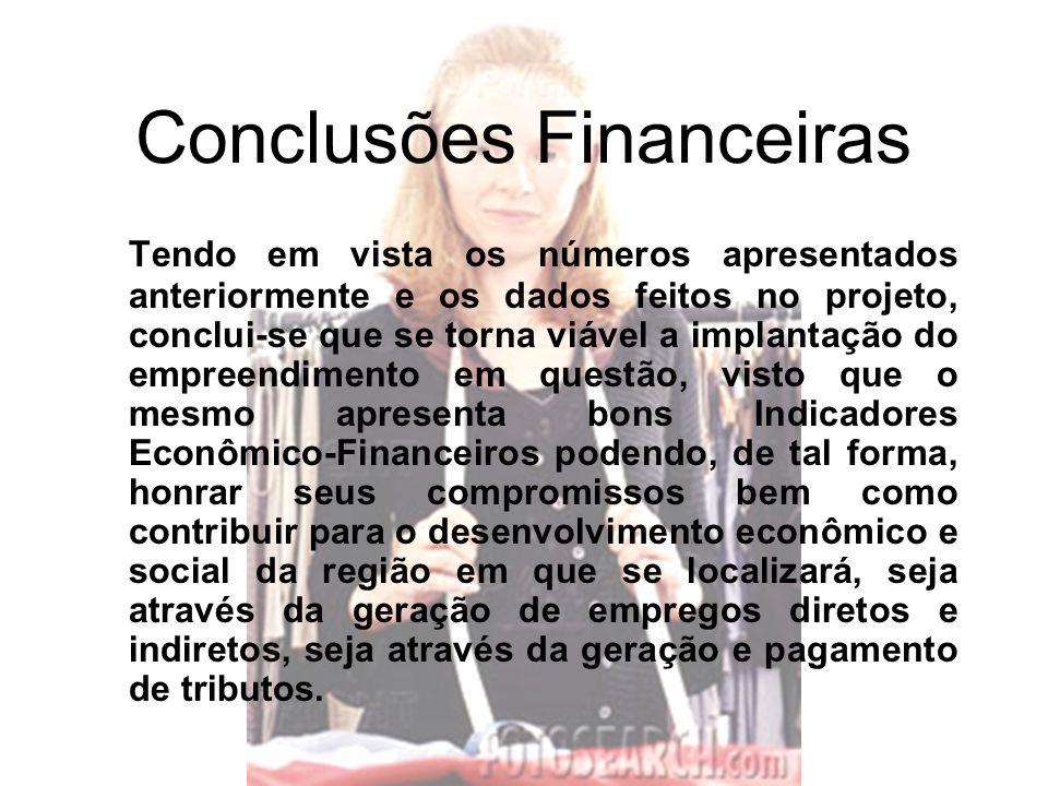 Conclusões Financeiras