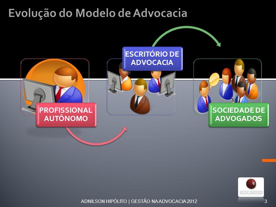 Evolução do Modelo de Advocacia