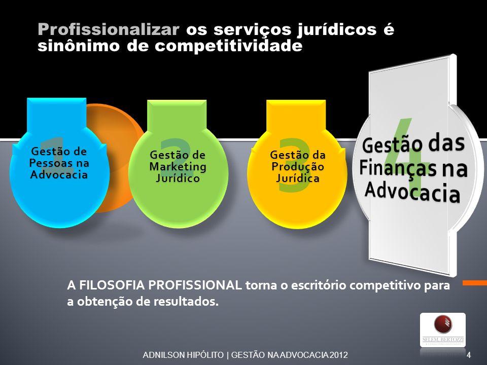 4 1 2 3 Gestão das Finanças na Advocacia